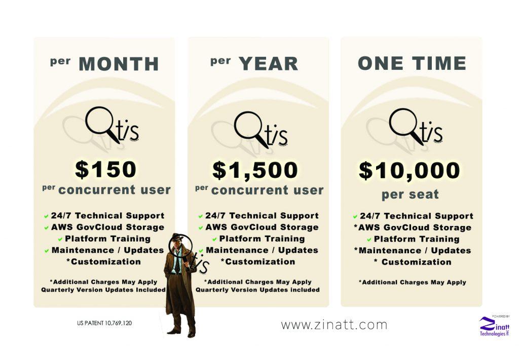 Qtis Pricing